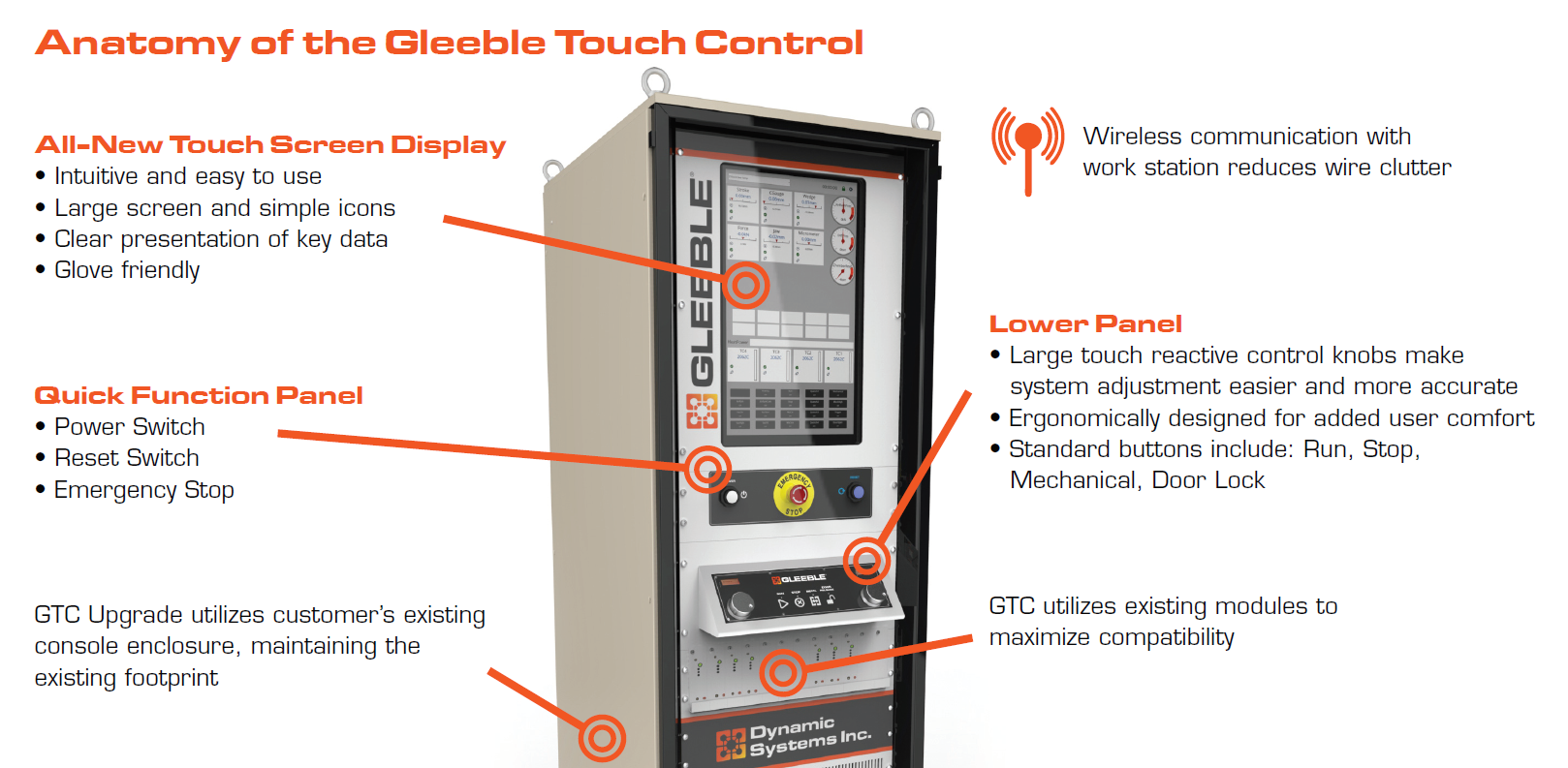 Touch Control Upgrade Start Stop Station Wiring Diagram Parallel Simple Configuration